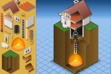 waarom kiezen warmtepomp