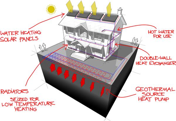 Warmtepomp uitleg